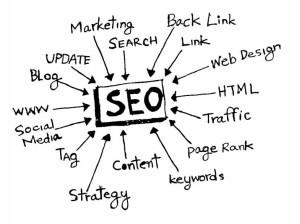 SEO oптимизация на сайт